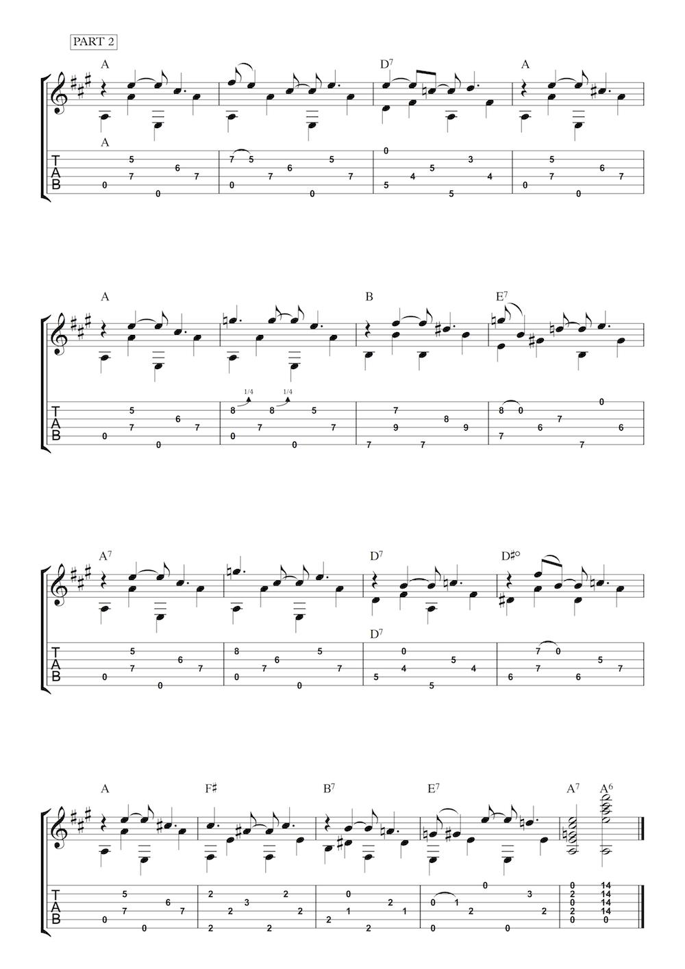 Rockabilly Rhythm Essentials Anyone Can Play Guitar