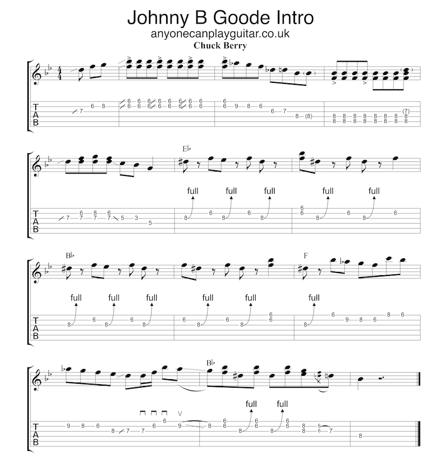 How To Play Johnny B Goode Part 1 Intro Anyone Can Play Guitar